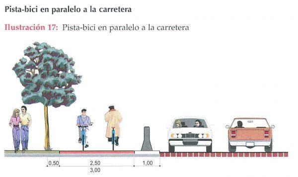 El vici de la bici… i el carril (2)